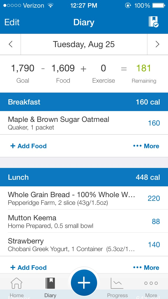 My Fitness Pal…Review & Uses