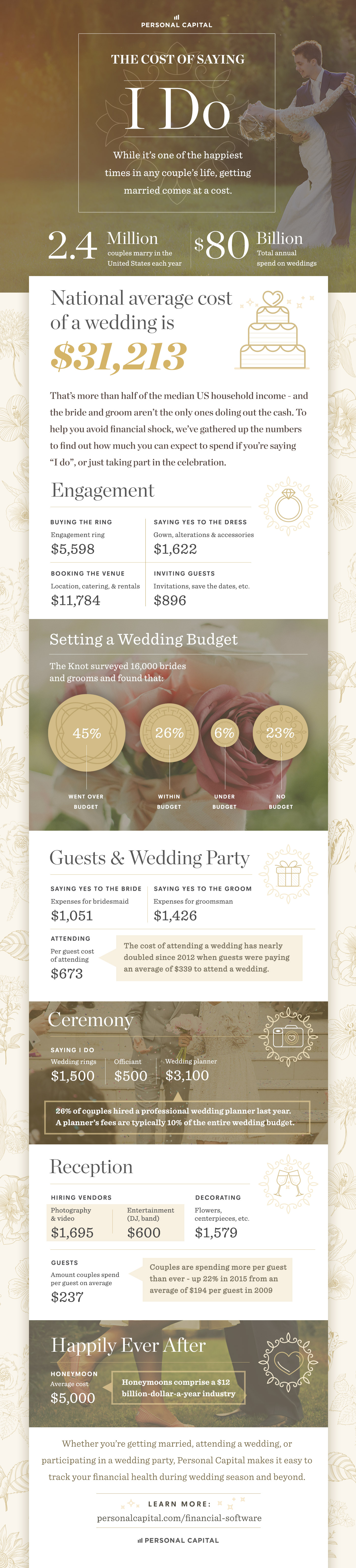 Tips of how to Plan your Big Day Without Breaking Bank! (Collaboration with Personal Capital)